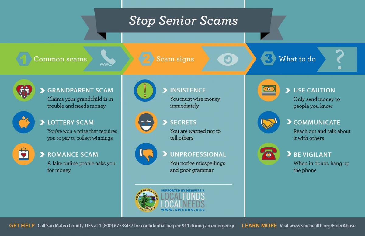 Senior Scams - San Mateo County Health System