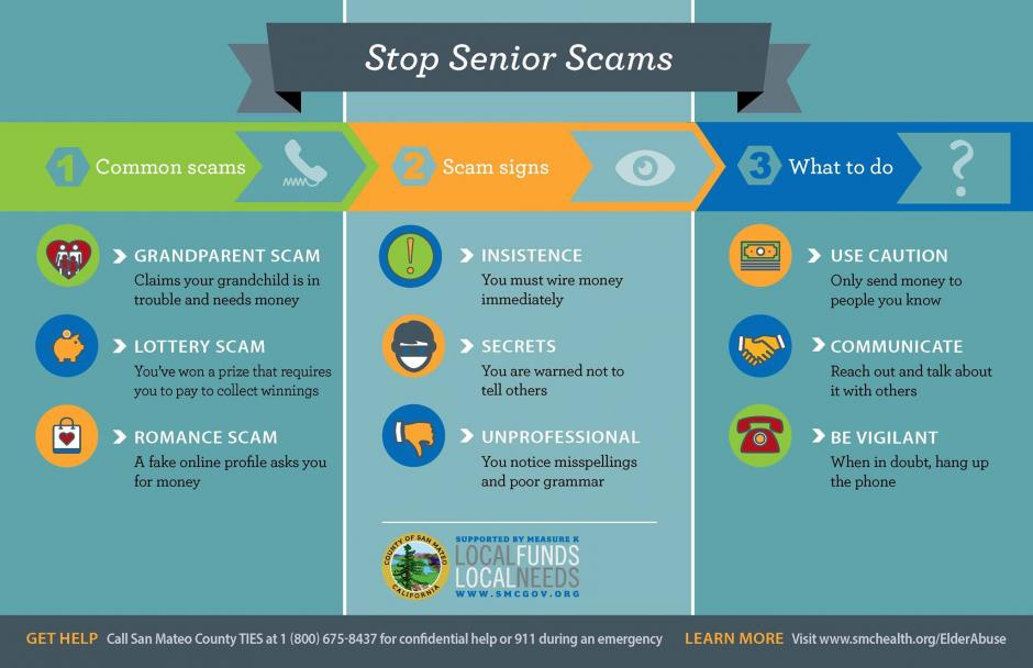 An infographic describing common scams affecting San Mateo County seniors.
